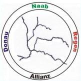 Donau-Naab-Regen-Allianz (DoNaReA)
